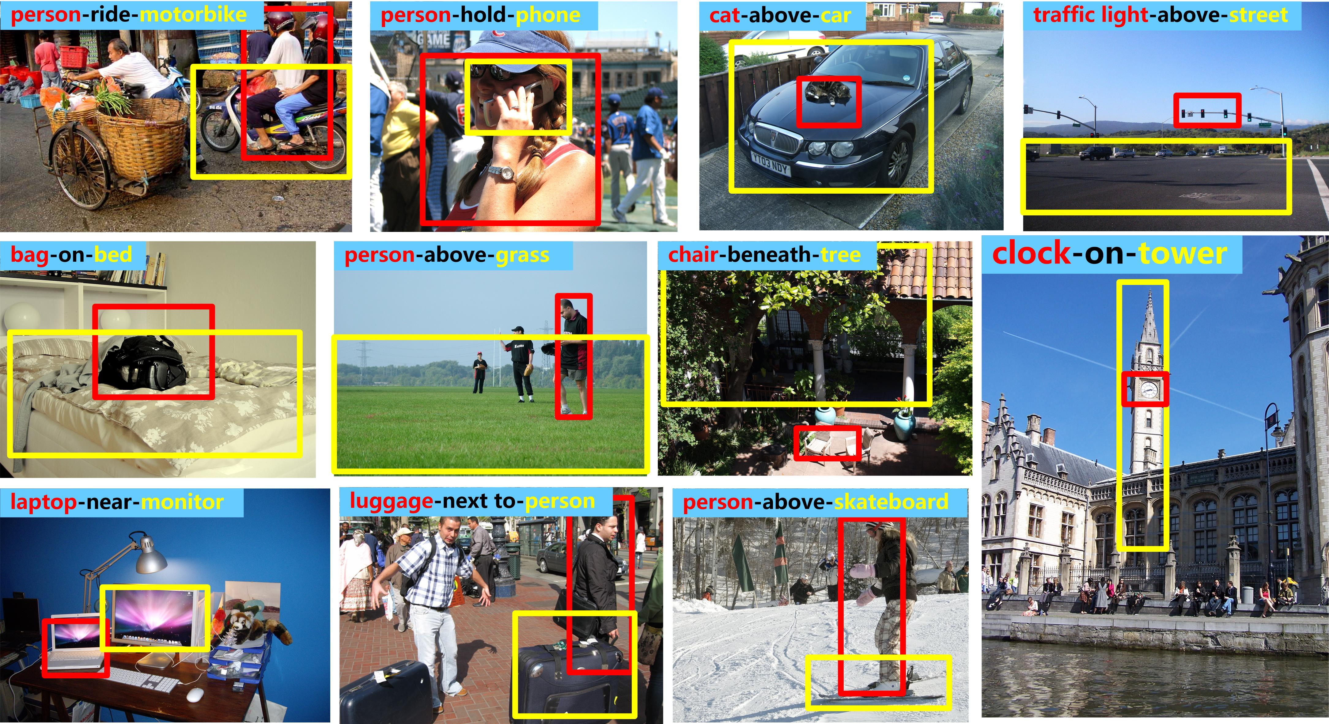 Visual Relationship Detection